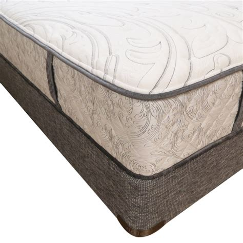 Xtreme Discount Mattress by Consumer Reports Mattresses Archie