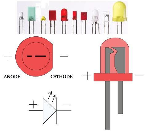 simbol transistor efek medan transistor efek medan pdf 28 images prinsip kerja dan fungsi transistor 28 images