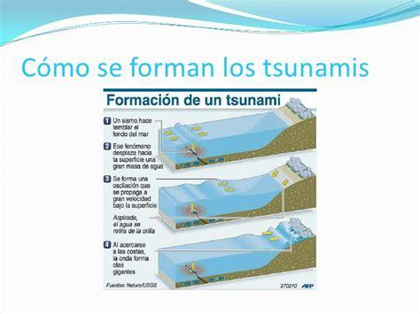 los terremotos como se origina los tsunamis