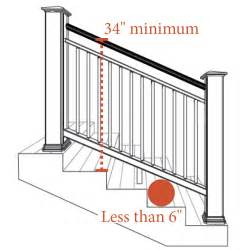 Banister Railing Height Code For Deck Railing Height Deck Design And Ideas
