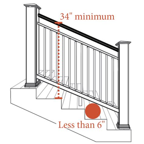 stair banister height deck railing guide railing faqs decksdirect