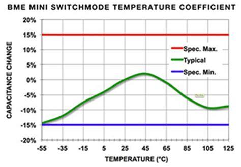 capacitor dielectric temperature coefficient capacitor dielectric temperature coefficient 28 images the temperature characteristics of