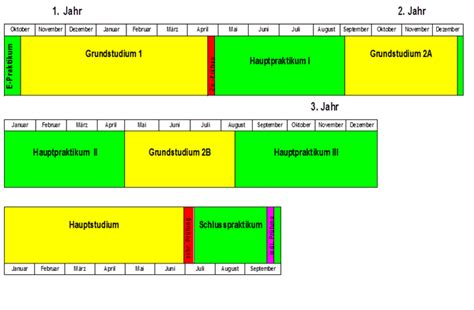 Finanzamt Bewerbung Duales Studium Heben Bayerisches Landesamt F 252 R Steuern Und Karriere Wir