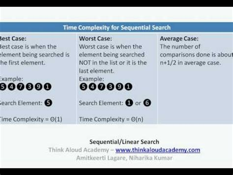 Sequential Search Best Sequential Search And Binary Search Doovi