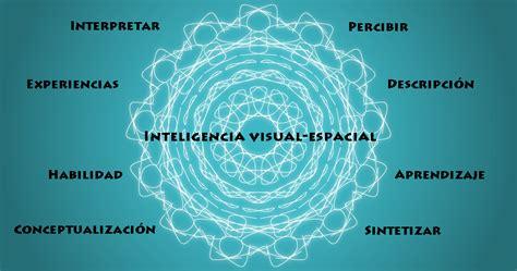 imagenes inteligencia visual espacial inteligencia visual espacial the arkhitekton zone blog