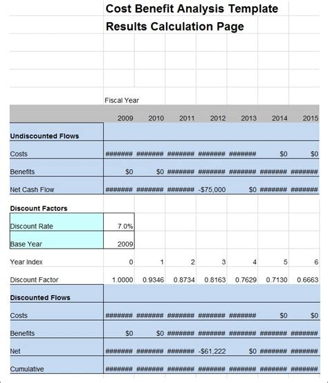 cost benefit analysis template cost analysis template madinbelgrade