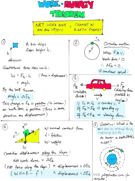 The Energy 10 To Fuel Your Work And Team Ebook work energy theorem worksheet wiildcreative