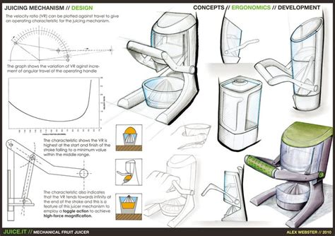 product design 18 best images about product design sketch on pinterest