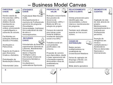 Modã Le Plan D Word Business Model Canvas Detalhado Do Projeto Help