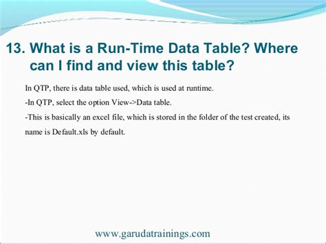 qt programming interview questions qtp latest interview questions with answers by garuda