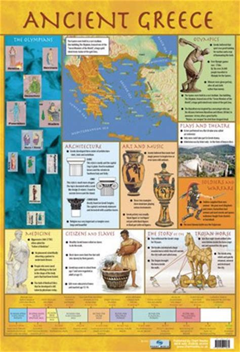 ancient world history timeline for kids ancient greece educational children s timeline and map
