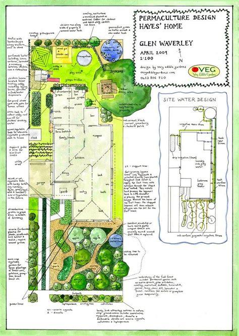 design your dream farm how to design your homestead home review co
