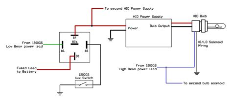 motorcycle hid wiring diagram with relay wiring diagram