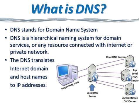 best dns ip dns hosting