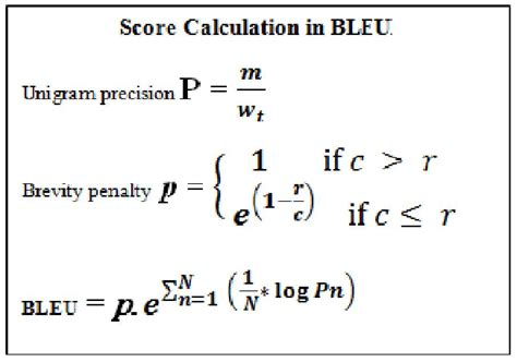 formula for mortgage amortization score calculation formula in bleu here m is number of
