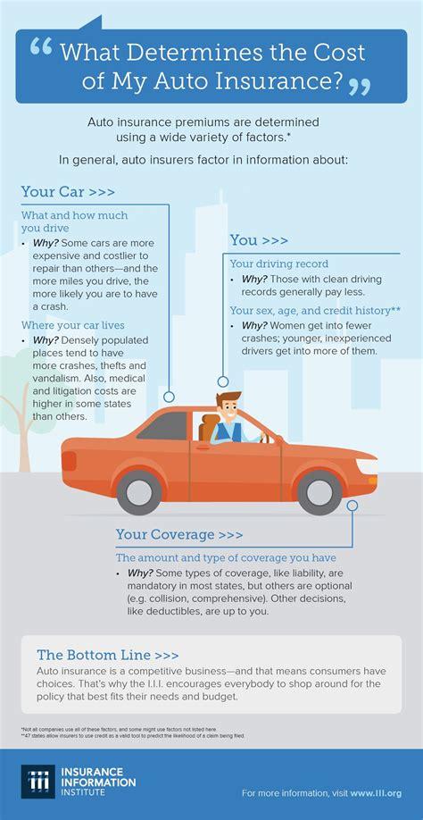 auto car insurance   car sales