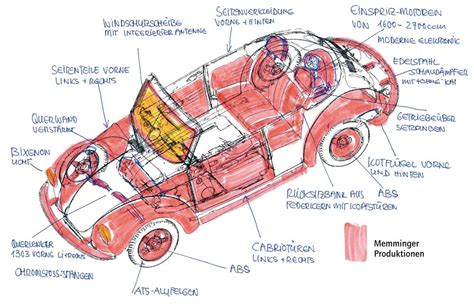 Auto Teil by Memminger Qualitativ Hochwertige Und Fachgerechte K 228 Fer