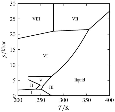 phase diagram of a substance 8 2 phase diagrams of substances chemwiki