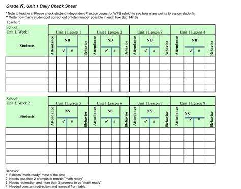 Tier 1 Background Check 87 Rti Model Tiers Math How To Implement Ixl With An Rti Mtss Model One Schools