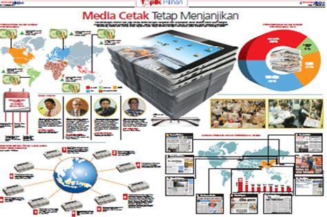 format berita media cetak sindonews kumpulan berita media cetak terbaru