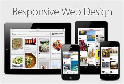 html design mobile devices advantages of responsive websites