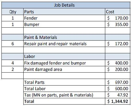 Pdr Archives Paintless Dent Repair Training Academy Paintless Dent Repair Invoice Template