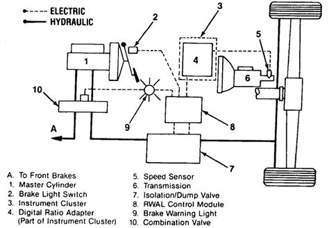 abs system diagram anti lock brakes