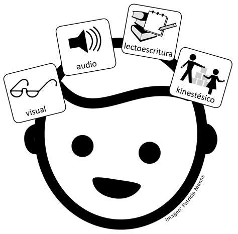 identificar imagenes sensoriales test de estilos de aprendizaje de test de vark