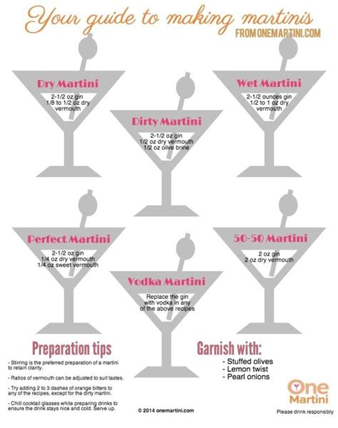 25 Best Ideas About Martinis On Pinterest Blue Curacao