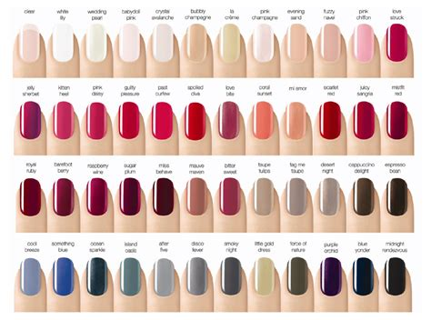 opi nail color names opi nail color chart