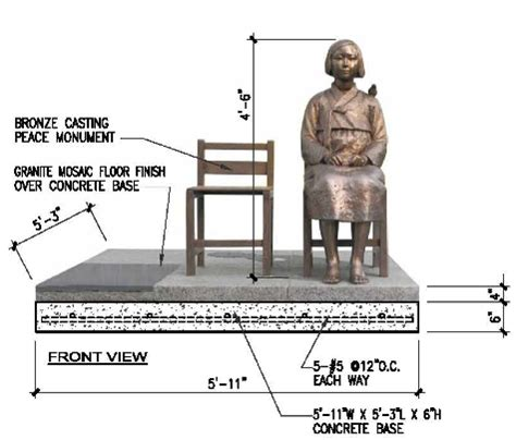 comfort women monument glendale approves comfort women memorial