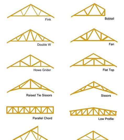 bobbs shed roof overhang length