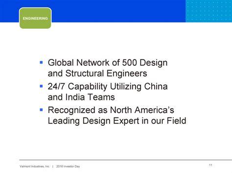 design expert network license graphic