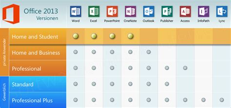 visio 2013 student microsoft office 2013 home student 1 pc lizenz