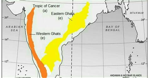 eastern and ghats tabulate the difference between ghats and eastern