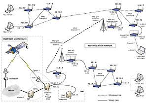 does home design story need wifi wireless mesh network wikipedia
