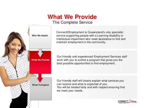 Modification Friendly Employers by Connect2group Employment Services For With A Disability