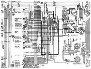1965 gto rally gauges wiring diagram 1965 get free image