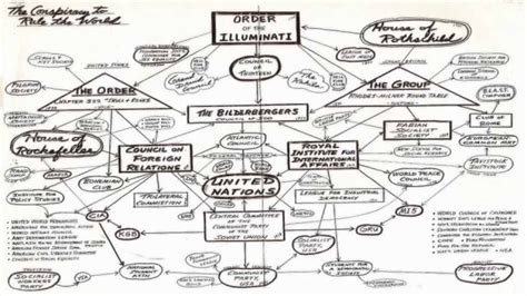 illuminati 13 families the 13 illuminati satanic bloodlines rachael edwards