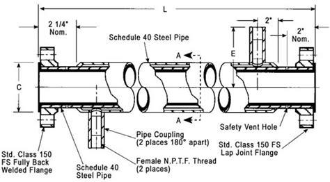 pipe layout en espanol resistoflex dimensions materials and vacuum ratings