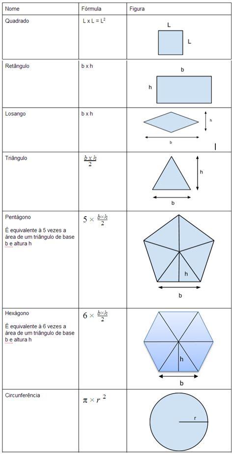 figuras geometricas y formulas c 225 lculo de per 237 metro e 225 rea de figuras planas matem 225 tica