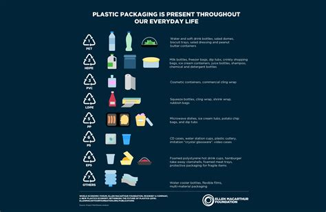 can you recycle plastic cutlery uk the new plastics economy rethinking the future of