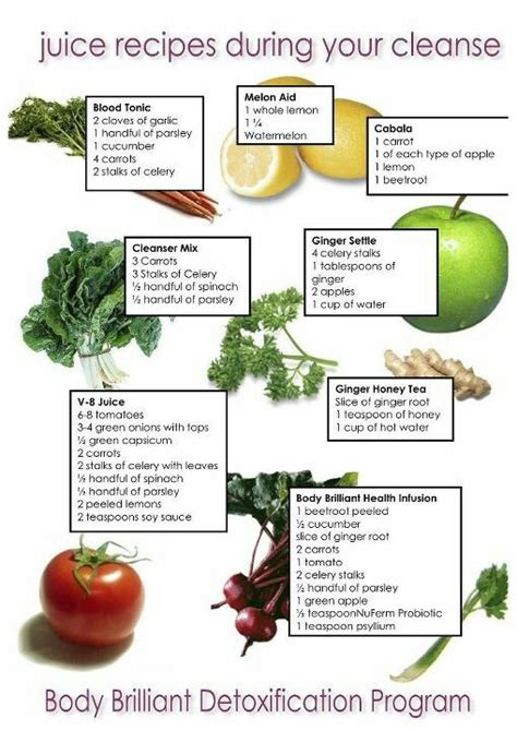 Juice Cleanse Vs Detox by 12 Best Juicing Images On Smoothie Recipes