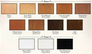 different colors of brown names of different colors of brown brown hairs