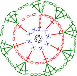 reading crochet diagrams tutorial by number 19