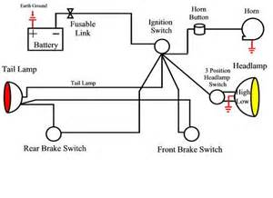 ignition simple chopper wiring diagram electrical schematic