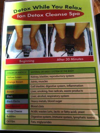 Ionic Detox Foot Spa Brisbane by Towns Thai Remedial Coolangatta Australien