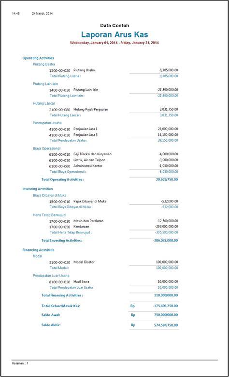 contoh laporan verifikasi keuangan contoh jurnal zahir contoh z