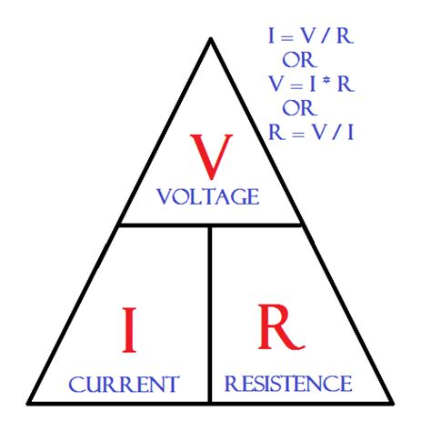 resistors resist voltage or current arduino calculating required resistor values filearchivehaven