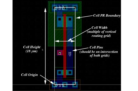 inverter layout design cadence lect01 std cells html